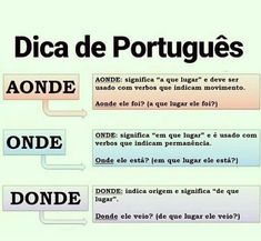 Build Your Brazilian Portuguese Vocabulary Portuguese Grammar, Portuguese Lessons, Portuguese Language, Rudolf Steiner, Learn Brazilian Portuguese, Study Organization, Bullet Journal School, School Study Tips, Study Planner