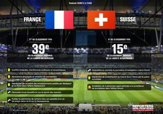 reporters sans frontières affiches - Recherche Google Fifa, Reporters Sans Frontières, France, Google, Switzerland, Event Posters, French