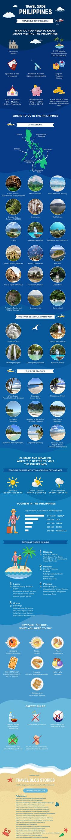 1027 Best Philippines Travel Inspiration & Tips images