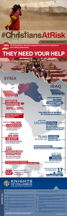 HELP CHRISTIANS AT RISK  K of C Christians at Risk - Donation Page