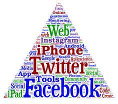 Social Media (& more) Tools