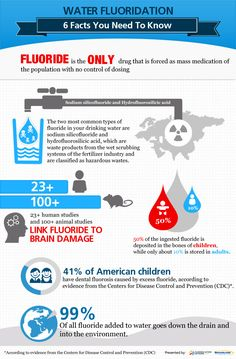 Harvard Study Confirms Fluoride Reduces Children's IQ - Six Facts You Need to Know About Water Fluoridation