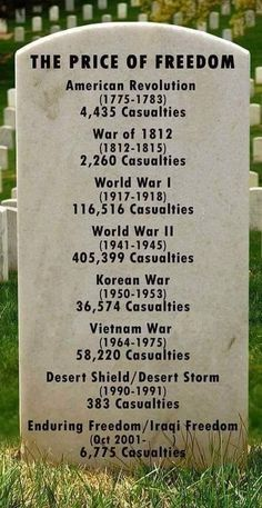 Pause and take a moment to remember the enormous cost for our freedom. Remember The Fallen But Not Forgotten Heroes! Thank You to All Our Armed Forces For Your Service and Sacrifice! Us History, History Facts, American History, History Weird, Funny History, History Quotes, History Timeline, History Class, Teaching History
