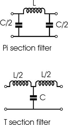 LC Pi and T section low pass filters