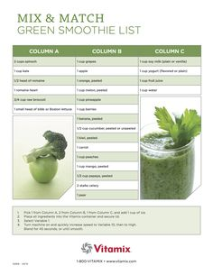 Vitamix green smoothie chart