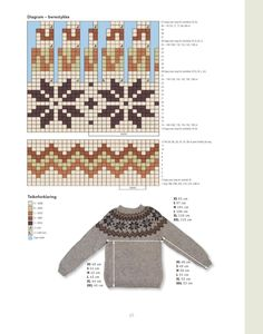 Vakre, islandske strikkeoppskrifter. Omsett av Magni Hjertenes Flyum.