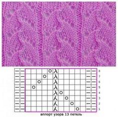– Awesome Knitting Ideas and Newest Knitting Models Lace Knitting Stitches, Knitting Machine Patterns, Lace Knitting Patterns, Knitting Blogs, Knitting Charts, Easy Knitting, Loom Knitting, Knitting Designs, Stitch Patterns