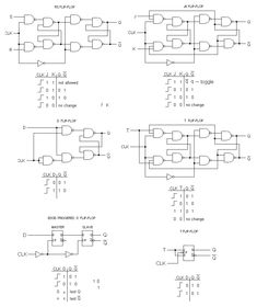 Small Logic Gates — The building blocks of versatile digital circuits - Part 1 Electrical Engineering Books, Engineering Notes, Electrical Projects, Electronic Engineering, Computer Robot, Computer Technology, Computer Science, Medical Technology, Energy Technology