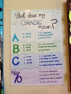 Grading Management System - Grading Management System What does Students grade mean? Here, are the list of them. Middle School Supplies, Middle School Hacks, High School Hacks, Life Hacks For School, School Study Tips, College School Supplies, High School Essentials, College Life, Schul Survival Kits