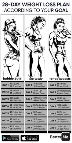 Personal Body Type Plan to Make Your Body Slimmer at Home! Click and take a Quiz. Lose weight at home with effective 28 day weight loss plan. Chose difficulty level and start burning fat now! Your main motivation is your dream body, and you'll d Fitness Workouts, Summer Body Workouts, Butt Workout, Fitness Tips, Fitness Motivation, Fitness At Home, Man Workout, Belly Workouts, Fitness Stores