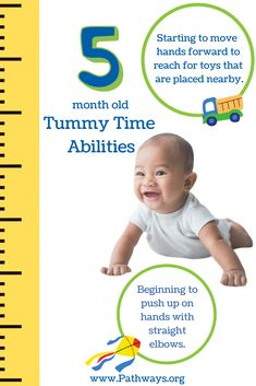 What is baby capable of doing at 5 months old during Tummy Time? View the rest of baby's Tummy Time abilities and get Tummy Time tips from birth to 6+ months by clicking on the link! #babydevelopment #TummyTime #babygoals #babyabilities #pediatrics #physicaltherapy #strongbaby #babycare #healthybaby #babywellness #babyhealth #babymuscles #motorskills #motordevelopment #pediatrictherapists #5monthold Baby Tummy Time, 5 Month Old Baby, Shoulder Muscles, 5 Month Olds, Core Muscles, Baby Development, Baby Health, Songs To Sing, 5 Months