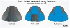 suit jacket lining options