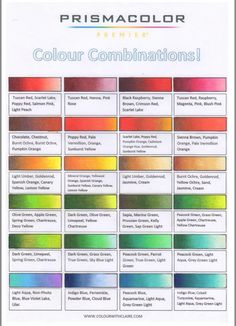 Prismacolor, Copics, Colored Pencil Tutorial, Colored Pencil Techniques, Blending Colored Pencils, Color Blending, Coloring Tips, Adult Coloring, Diy Y Manualidades