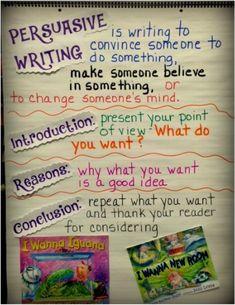 Writing Strategies, Writing Lessons, Teaching Writing, Writing Skills, Essay Writing, Opinion Writing, Writing Ideas, Paragraph Writing, Kindergarten Writing
