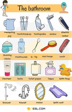 Learn Bathroom Vocabulary in English through Pictures and Examples. A bathroom is a room in the home for personal hygiene … # learn english pictures Bathroom Vocabulary: Bathroom Accessories & Furniture - 7 E S L English Verbs, Learn English Grammar, English Writing Skills, English Vocabulary Words, English Phrases, Learn English Words, English Study, English English, English Tips