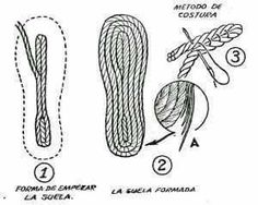 Home shoes- Zapatos caseros Home shoes - Crochet Sandals, Crochet Slippers, Crochet Projects, Sewing Projects, Rope Sandals, Sewing Patterns, Crochet Patterns, Shoe Pattern, How To Make Shoes