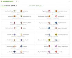 oitavas de finais Liga dos Campeões 2013 600x486 Quadro de Jogos das Oitavas de Finais da Ligas dos Campeões 2014