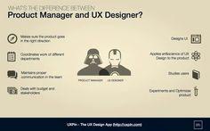 Product Manager vs. UX Designer