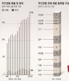 전략적 영업·스피드 경영으로 '무인양품' 부활 이끈 마쓰이 회장