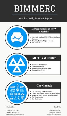 For BMW Service London visit http://.bmerservices.co.uk