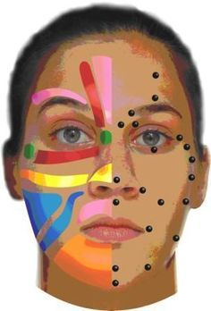 Facial acupressure points to stimulate lymphatic drainage - you can work with them for your own healing needs, and you can even work with energy healing for them to amplify the session.