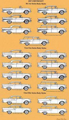 1957 Chevrolet Line. My favorite vehicle forever Pub Vintage, Vintage Cars, Antique Cars, Wedding Vintage, 1957 Chevy Bel Air, Chevrolet Bel Air, Chevrolet Corvette, Cool Trucks, Cool Cars