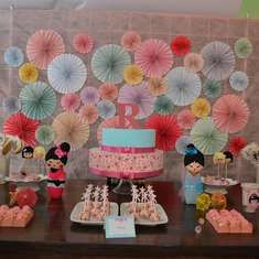 Japanese girl birthday ideas