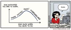 the cool ruler: Relación entre carga de trabajo y motivación
