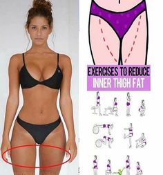 The thighs are a region that most women love to hate. And while you can't spot reduce (heard that before?), you can develop more lean muscle in a targeted area. When combined with a healthy diet and overall fat loss, these 10 leg toners can result in a lo Fitness Workouts, Fitness Motivation, At Home Workouts, Fitness Tips, Daily Workouts, Lower Ab Workouts, Thigh Thinning Workouts, Fitness Goals, Fitness Quotes