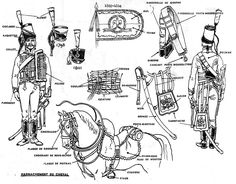 """Hussars 1791 - 1803 (2) . From the """"Historex"""" plates"""
