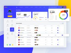 Im web design exercises dashboard chat 用户 ux design data web ui Web Design Studio, Portfolio Web Design, Web Design Agency, Web Design Tips, Web Design Tutorials, Web Design Company, Web Design Inspiration, Ux Design, Layout Design