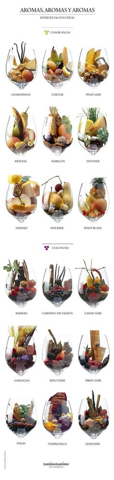 Food infographic This is so neat for those that do t know about the aromas. Infographic Description This is so neat for those that do t know about the aromas. Wine Tasting Party, Wine Parties, Wine Infographic, In Vino Veritas, Wine Facts, Wine Education, Wine Guide, Wine Cheese, Wine And Beer