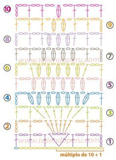 Paso a paso: punto árbol de piñas tejido en crochet Crochet Stitches Chart, Crochet Borders, Crochet Diagram, Easy Crochet Patterns, Crochet Motif, Crochet Designs, Crochet Flowers, Crochet Pouch, Crochet Wool