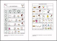 MATERIALES .Conocimiento del medio: Los sentidos.  Adaptación con pictogramas de los contenidos de la asignatura de Conocimiento del Medio de 1º de Educación Primaria.  http://www.catedu.es/arasaac/materiales.php?id_material=1097