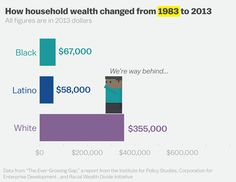Enter your household wealth, and we'll show you why.