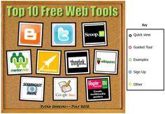 Top 10 Tech Tools: An Interactive Graphic #edtech