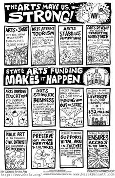 The Arts Make Us Strong