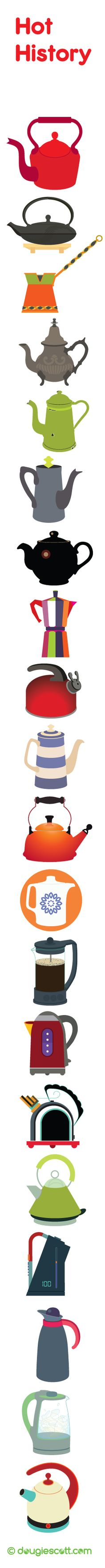 Tea and coffee pot hot history. Info graphics for tea time.