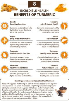 so many health benefits of turmeric