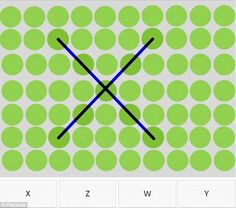 The letter X is barely visible amongst the other green dots in this final test