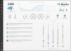 This capture include several reporting elements such as gauge, graphs, bars, etc... #ui #graph #report