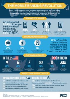Mobile Banking Revolution. #Infographic How banking has changed.