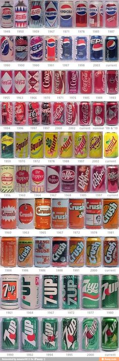 Soda/pop cans over the years.
