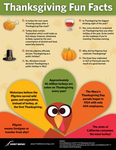 Thanksgiving Trivia and Facts                                                                                                                                                                                 More