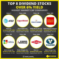 Investment Group, Investment Advice, Stock Market Investing, Investing In Stocks, Value Investing, Investing Money, Libra, Dividend Investing, Dividend Stocks