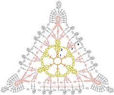 Cómo tejer una pastilla triangular a crochet - crochet triangular granny