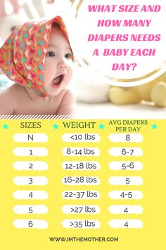 What Size and How Many Diapers Needs a Baby Each Day? -- When we have a baby for the first time ( like me), we have a lot of doubts, and the diapers are one of them. To help you, I made an Infographic where you can see which is the size of the diaper and how many diapers a baby uses each day. This way you can make your monthly budget and organize your storage.  -- www.imthemother.com  -- #diapers #baby