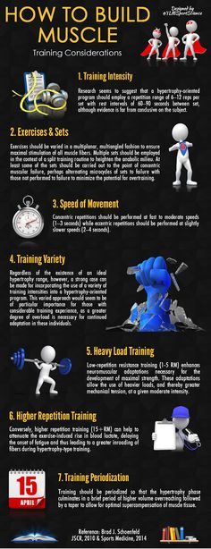 #Muscle #Training #Performance | How to Build Muscle? Training Tips | by @YLMSportScience | Sport Science Infographics by @YLMSportScience
