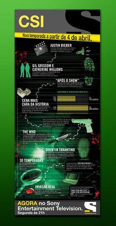 Infográfico de lançamento da nova temporada de CSI no Canal Sony
