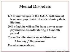 Mental Disorders...